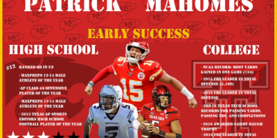 Patrick Mahomes - early success
