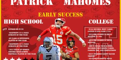 Patrick Mahomes - early success
